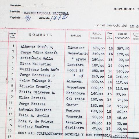 Documentación institucional Radio Nacional de Colombia